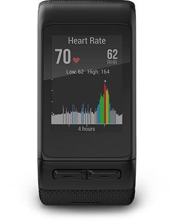 gallery-vivoactive-hr-heart-rate-colour-coded-graph